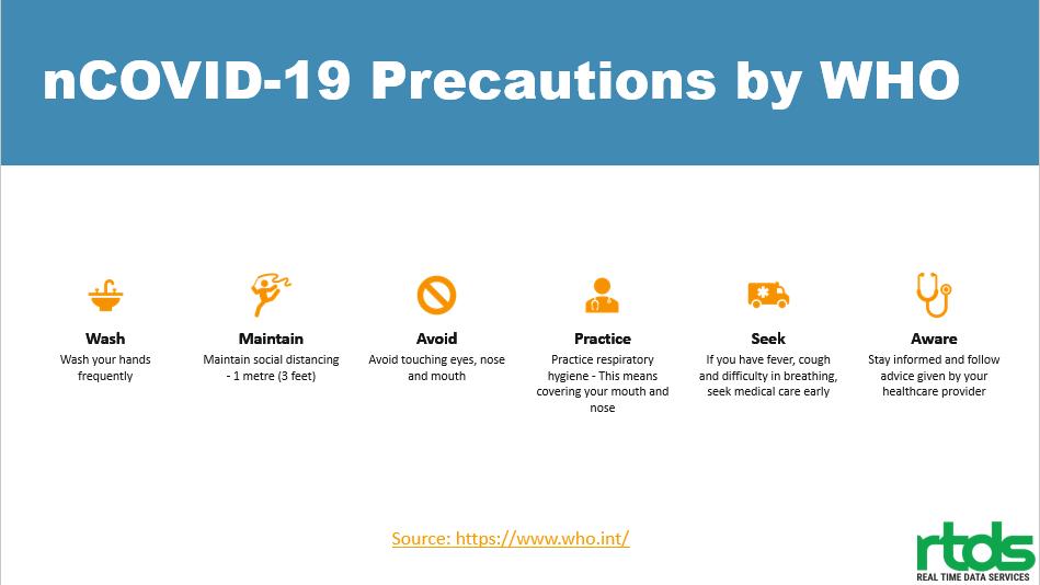 COVID-19 Precautions